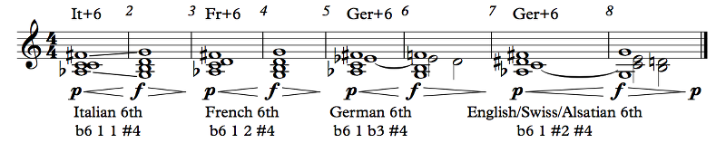 Section 63 Classical Chord Types Offtonic Theory