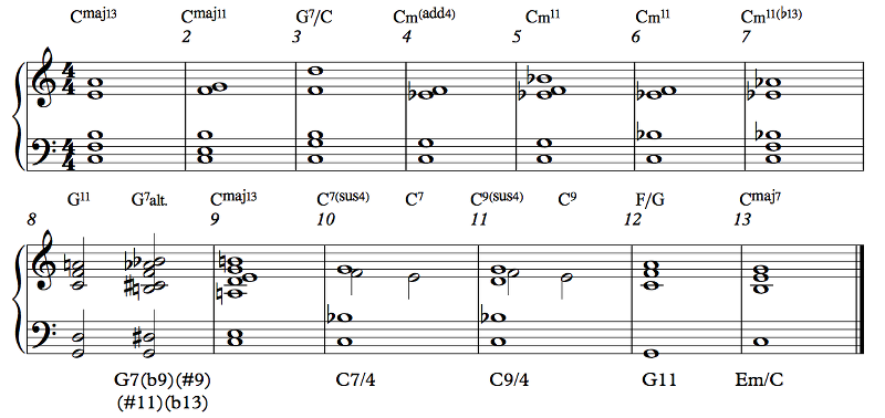 Section 64 Popular Chord Types Offtonic Theory